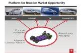 Tesla готовится выпустить первый электрический внедорожник