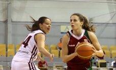 Latvijas basketbolistes sper platu soli pretī Eiropas čempionāta finālturnīram