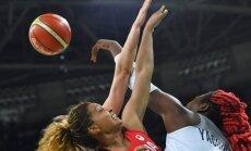 Riodežaneiro vasaras olimpisko spēļu sieviešu basketbola turnīra ceturtdaļfinālu rezultāti (16.08.2016)