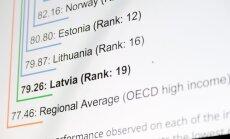 'Doing Business' rezultāti apliecina citu valstu progresu, uzsver uzņēmēji