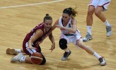 Latvijas basketbolistes nesagādā vēl vienu pārsteigumu un neiekļūst EČ pusfinālā