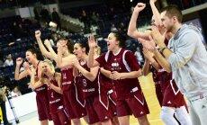 18 basketbolistes kandidēs uz vietu Latvijas izlasē Eiropas čempionātam
