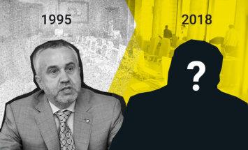 Kas ir ekspertu piesauktais 1995. gada vēlēšanu rēgs