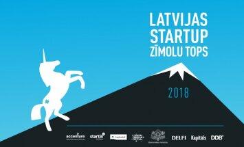 Noskaidrots 2018. gada Latvijas Startup zīmolu top 10