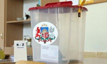 Pašvaldību vēlēšanās jau nobalsojuši vairāk nekā 50 000 cilvēku