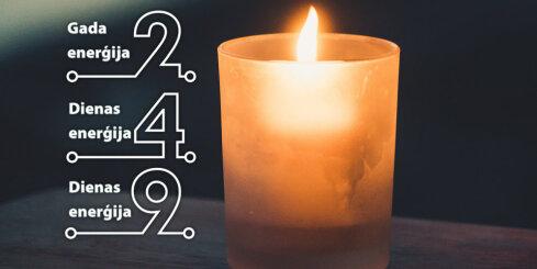 5. novembra numeroloģiskais dienas fons