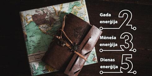29. oktobra numeroloģiskais dienas fons