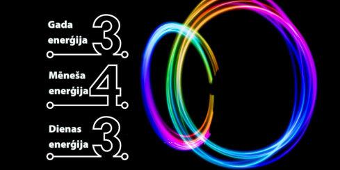 26. janvāra numeroloģiskais dienas fons