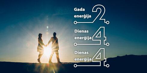 28. novembra numeroloģiskais dienas fons