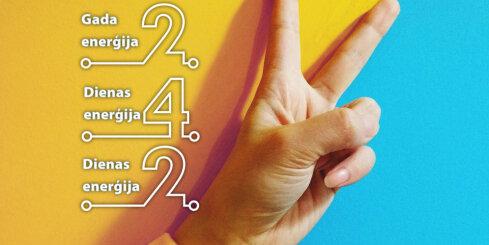 7. novembra numeroloģiskais dienas fons