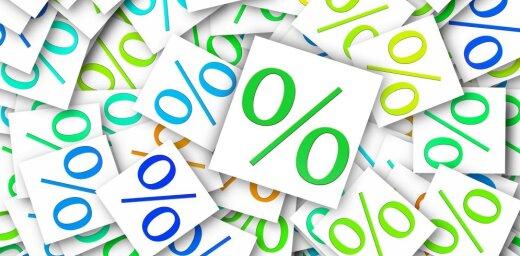 За год потребительские цены в Латвии выросли на 2,7%
