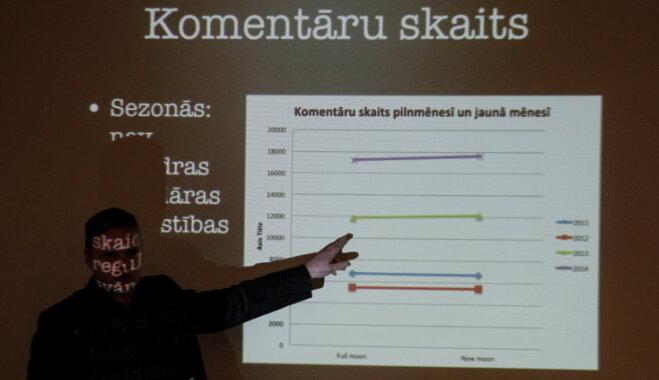 Тролли и грубияны: латвийские ученые изучили интернет-комментаторов