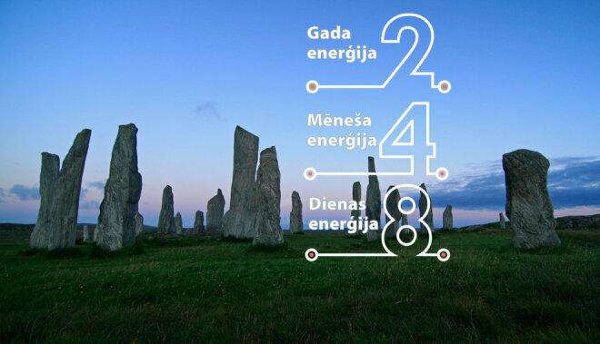 4. februāra numeroloģiskais fons