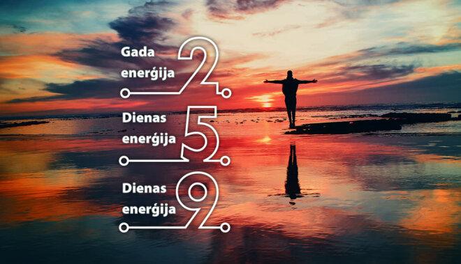 13. decembra numeroloģiskais dienas fons