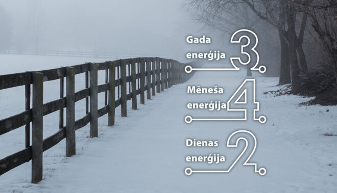 16. janvāra numeroloģiskais dienas fons