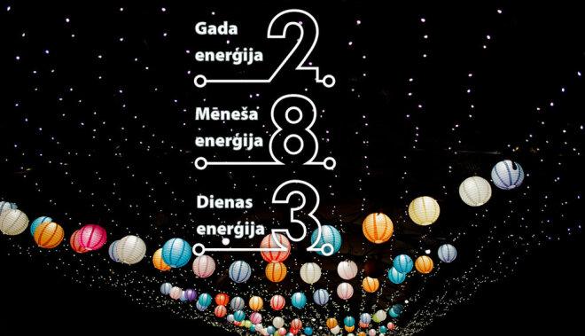 13. jūnija numeroloģiskais dienas fons
