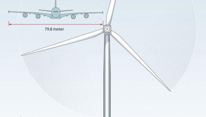 Siemens радикально меняет свой бизнес