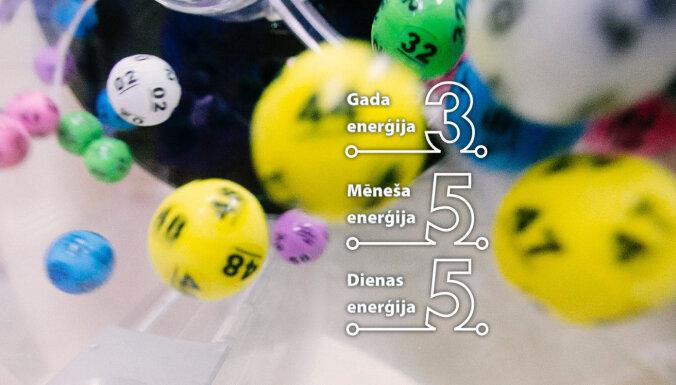 9. novembra numeroloģiskais dienas fons