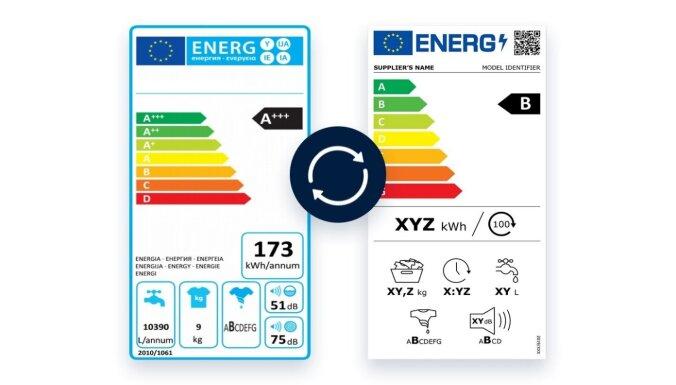Sadzīves tehnikai ieviests jauns energoefektivitātes marķējums
