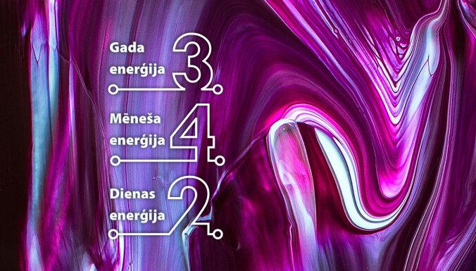 16. oktobra numeroloģiskais dienas fons