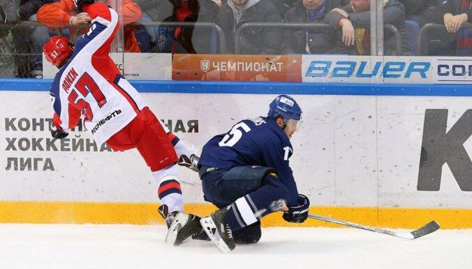 Dinamo Maskava - CSKA. Karsums vs Panin