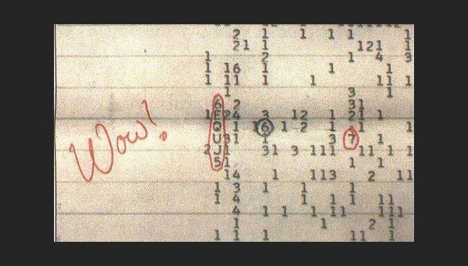 Найдено объяснение происхождения внеземного сигнала Wow!