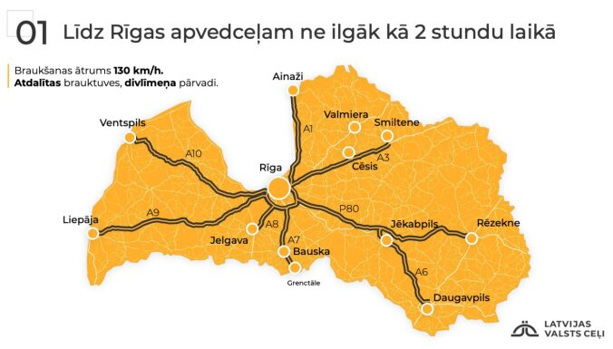 За 20 лет Латвия построит 1020 км скоростных дорог по всей стране