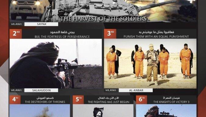 Māris Kūlis: Kas ir Islāma valsts (Daesh), un uz ko tā cer?
