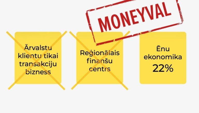 Nav jāatsakās no ambīcijām: Kas notiek Latvijas banku sektorā