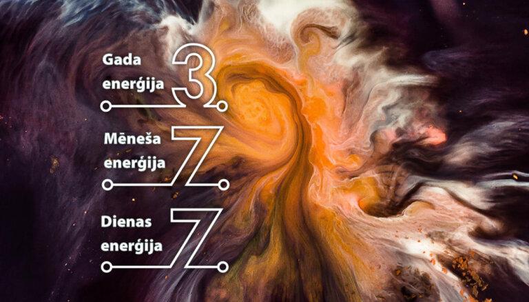 18. aprīļa numeroloģiskais dienas fons