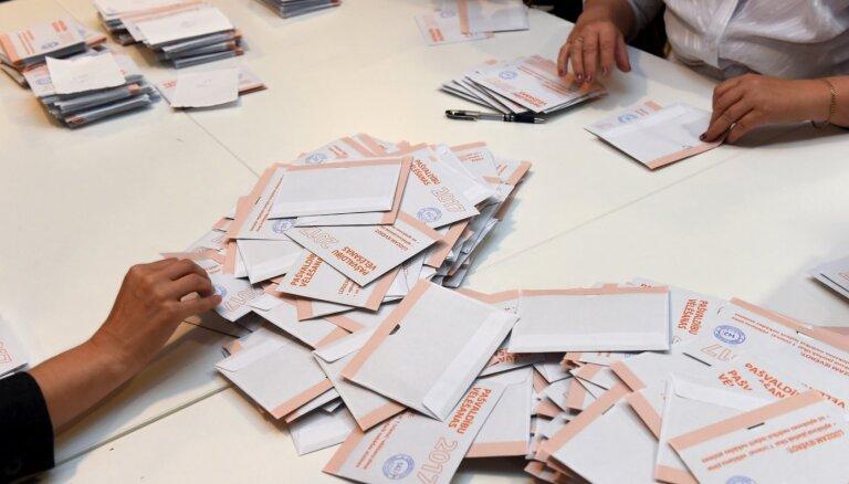 CVK par 700 000 eiro meklē vēlēšanu vadības sistēmas izstrādātāju