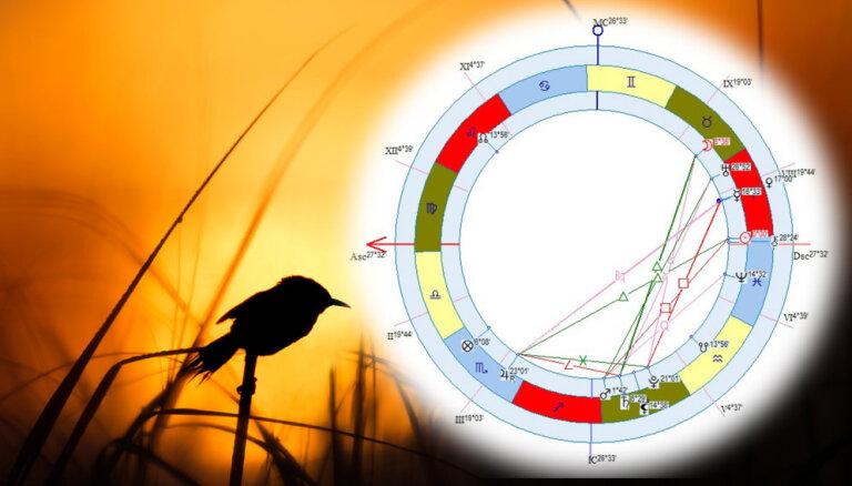 Pavasara saulgriežu prognoze: ko karstumā ievēlēsies, tam būs tendence piepildīties
