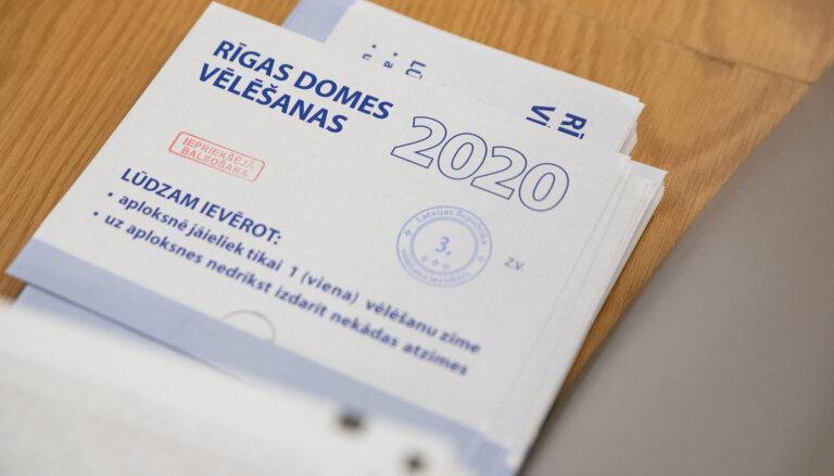 Выборы в Рижскую думу: что нужно знать избирателю