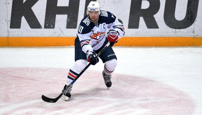 Rezultatīvais Mozjakins labo KHL rekordu sezonā gūto vārtu skaita ziņā