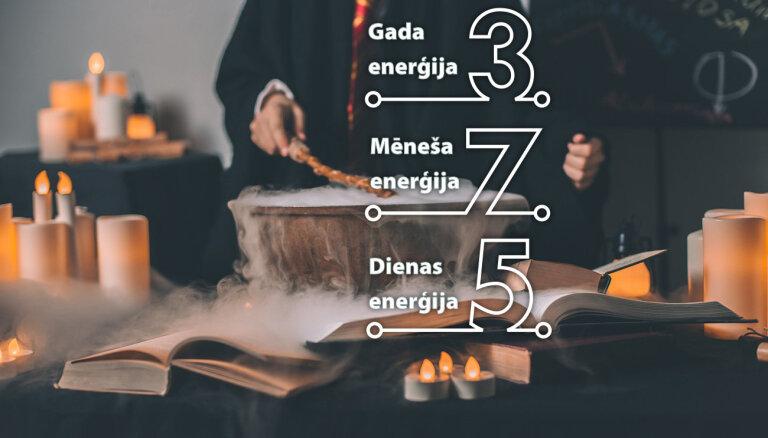 25. aprīļa numeroloģiskais dienas fons