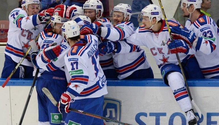 Ar grandu CSKA un SKA dueli sākas KHL astotā sezonā