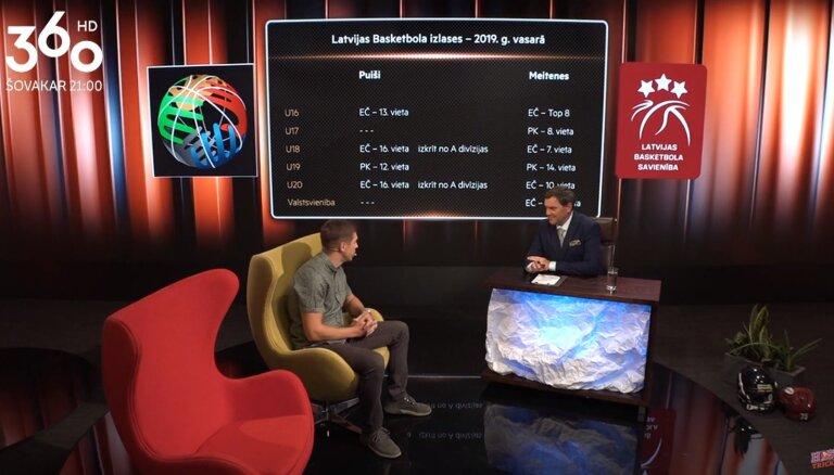 Video: Puče un žurnālists Jurisons apspriež Latvijas jauniešu basketbola izlašu startus