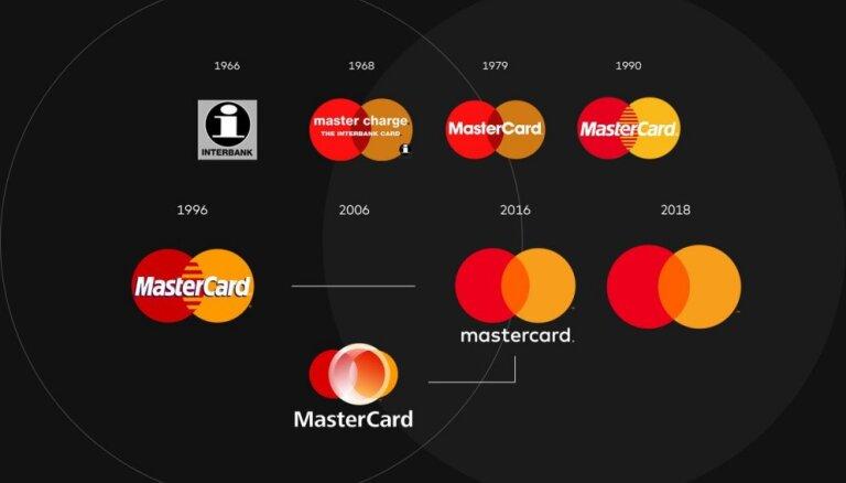 Mastercard запретит сервисам забирать деньги у покупателей после окончания бесплатного тестового периода