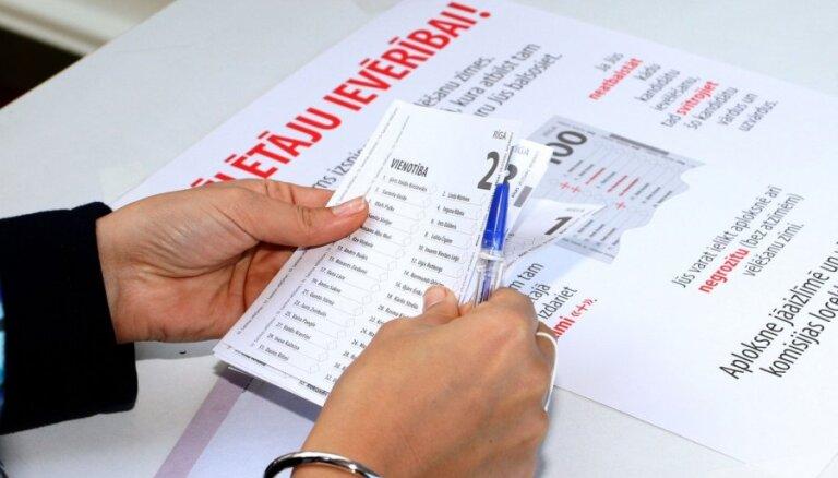 Дело о подкупе избирателей в Латгале дошло до суда