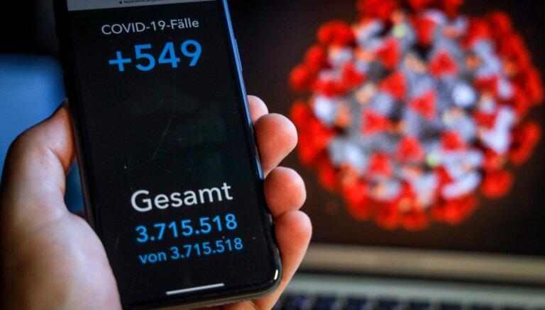 Covid-19: Vācijā mazākais gadījumu skaits deviņos mēnešos; Igaunijā inficējas 28
