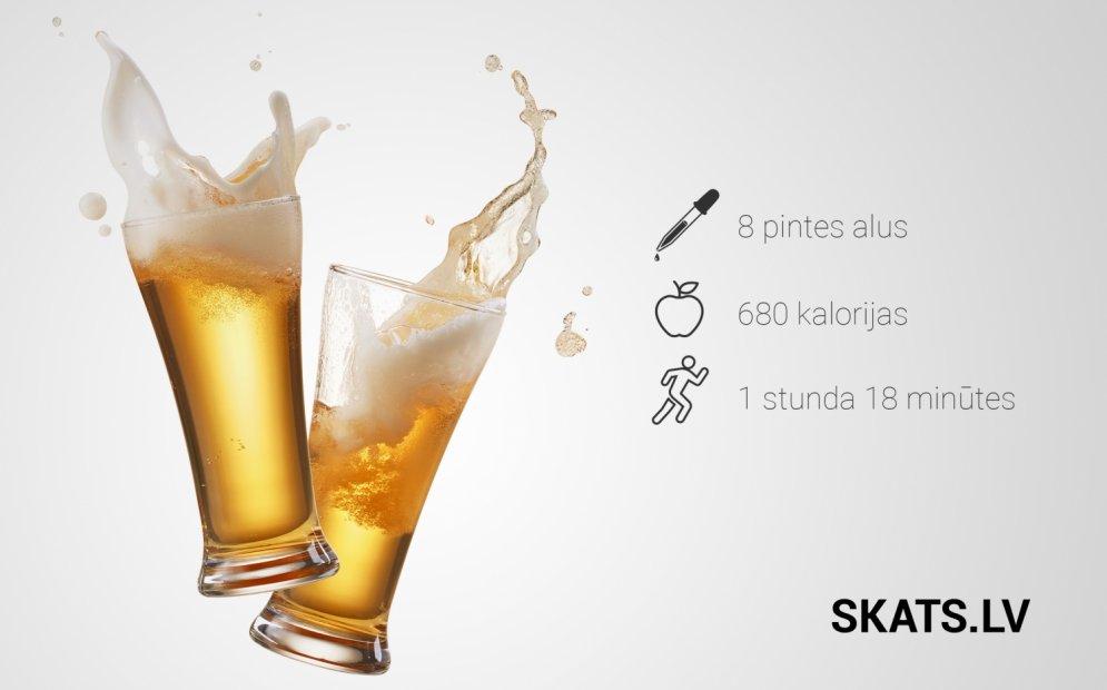 Cik kalorijas tev dod alkohols un cik ilgi jāskrien, lai tās nodzītu